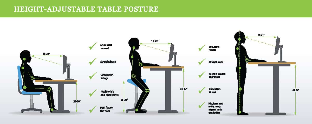 diagram of standing desk posture