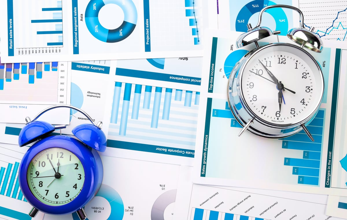 time management business